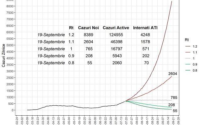 Aplicaţia prin care poţi urmări live nivelul de răspândire al coronavirusului din China