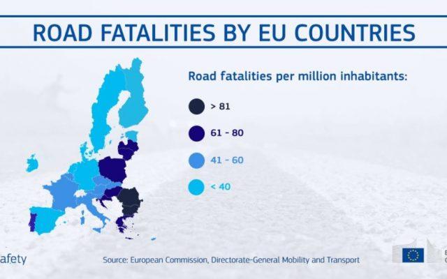 Mortalitate rutieră UE