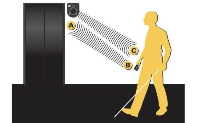 cum se îmbunătățește vederea miopia moderată