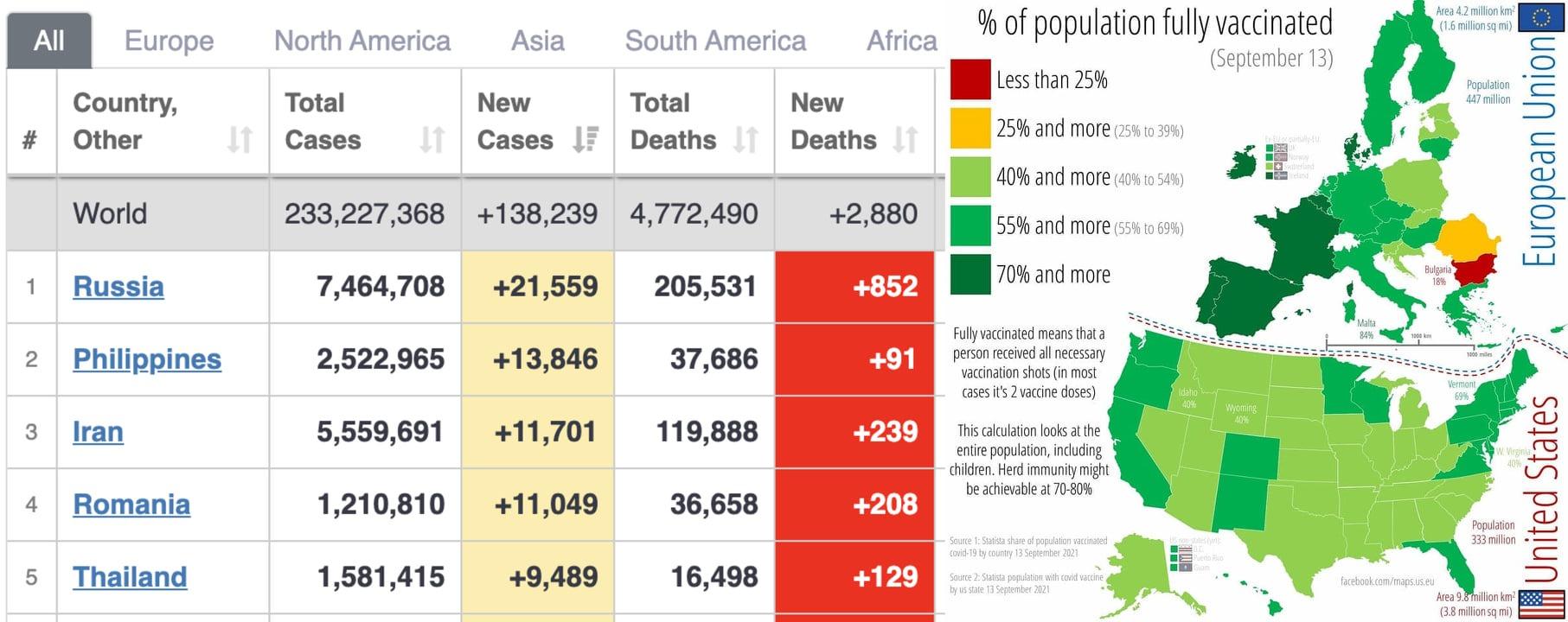 Vlad Voiculescu: România este în top 5 mondial după numărul infectărilor și după numărul de decese